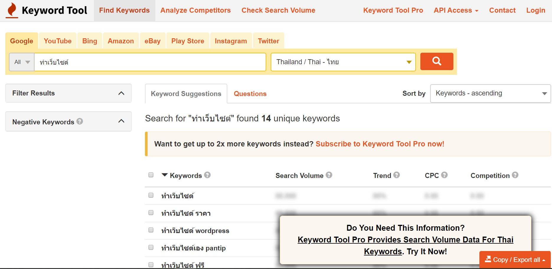 คีย์เวิร์ดหางยาว, โปรแกรมหา keyword, google adwords ใช้ยังไง, หา keyword ฟรี