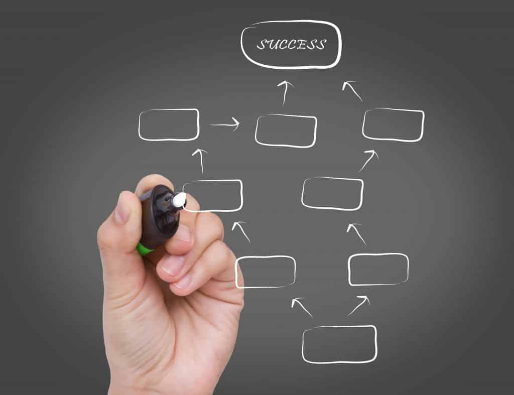 เขียนบล็อก, การเขียนบทความ, ทำเว็บไซต์, วิธีสร้างบล็อก, การเขียน blog,